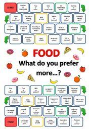 English Worksheet: FOOD preferences - Board game