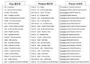 verb list conjugation