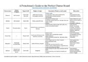 English Worksheet: Guide to the Perfect Cheese Board