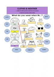 English Worksheet: WEATHER & CLOTHES