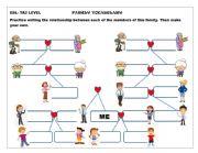 FAMILY VOCABULARY