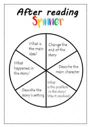 English Worksheet: After reading spinner