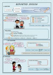 English Worksheet: REPORTED SPEECH : COMMANDS AND QUESTIONS ( WH. AND YES/NO QUESTIONS)