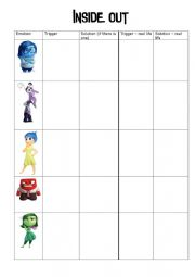 Inside Out - character analysis