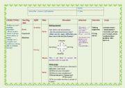 English Worksheet: Lesson 6 Self evaluation lesson plan