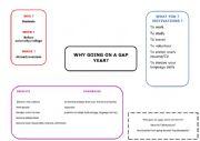 mindmap gap year