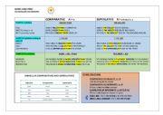 English Worksheet: COMPARATIVE AND SUPERLATIVE THEORY