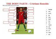 Body parts - Cristiano Ronaldo