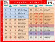 Irregular verbs - Irregular verb list in groups + sample sentences.