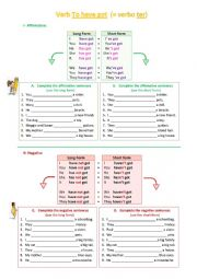 Verb to have got - all forms