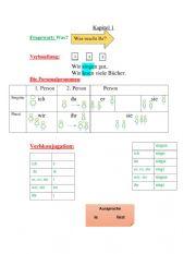 English worksheet: english