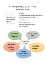 Sentence Starters (for describing pictures)