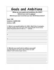 Goals and Ambitions