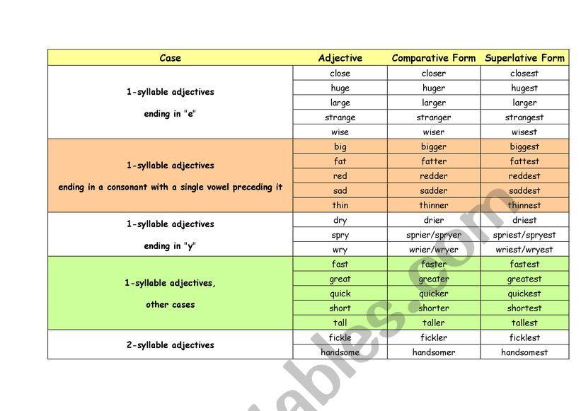 comparative list worksheet