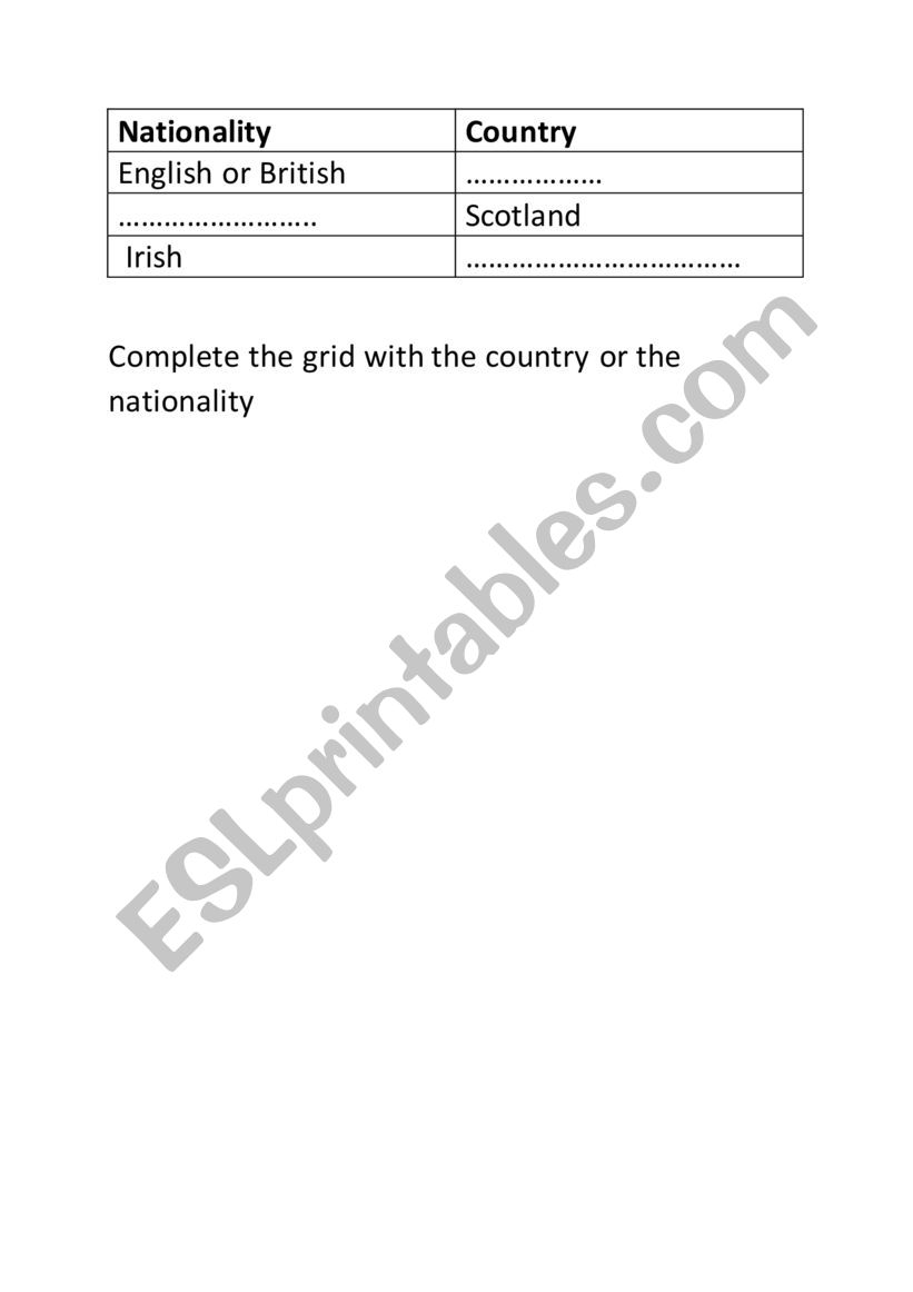 nationalities and countries  worksheet
