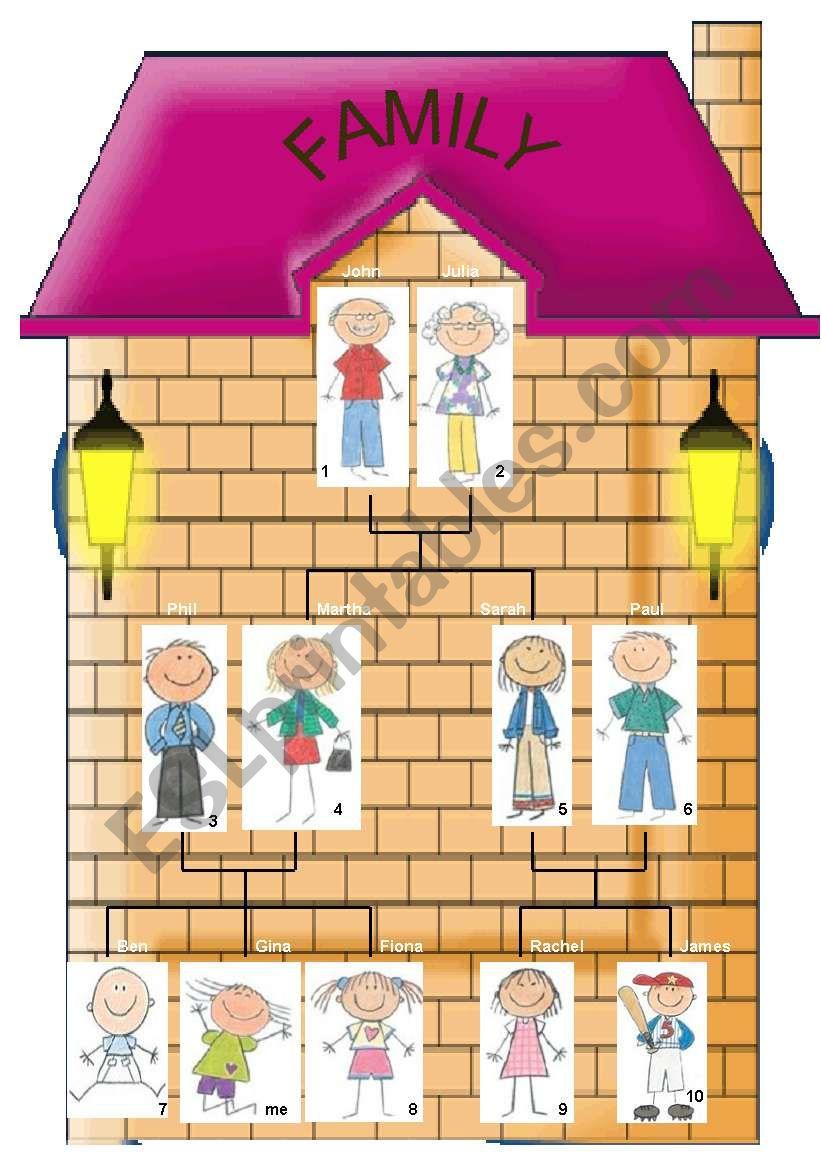 FAMILY (04-09-08) worksheet