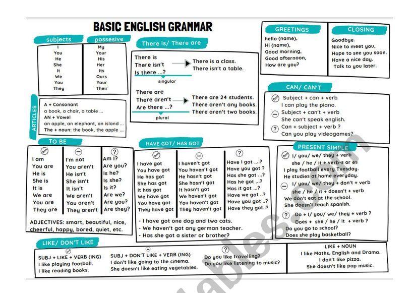 Basic English Grammar - ESL Worksheet By Noe_mi
