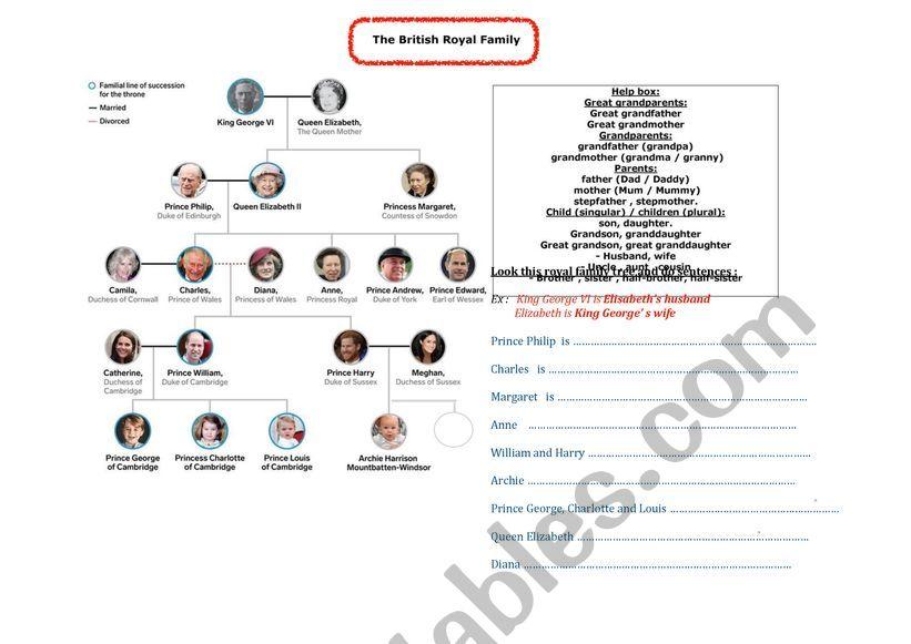 The Royal Family tree  worksheet