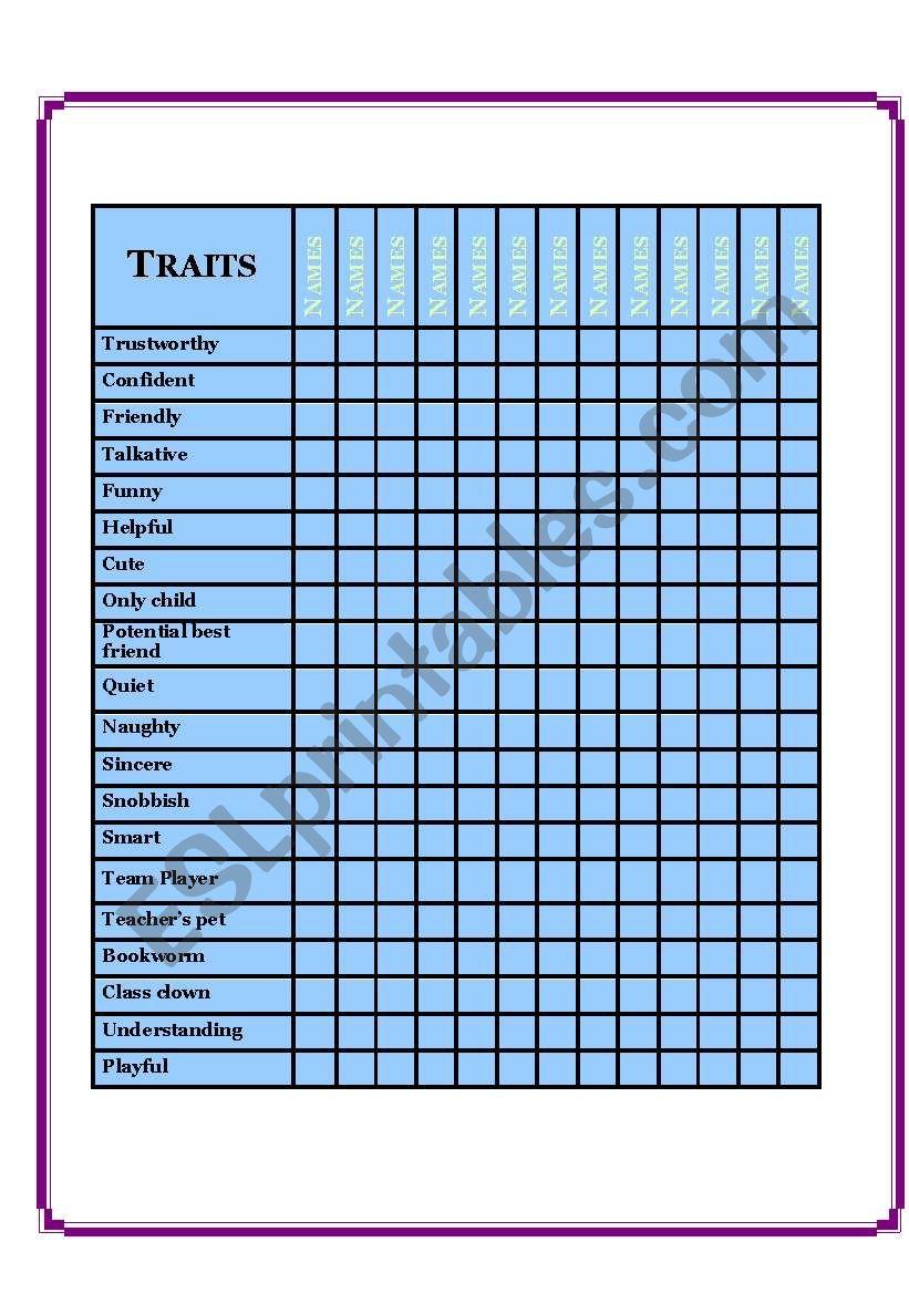 Trait checklist worksheet