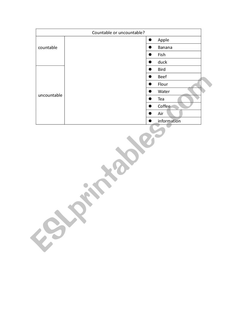 countable or uncountable worksheet