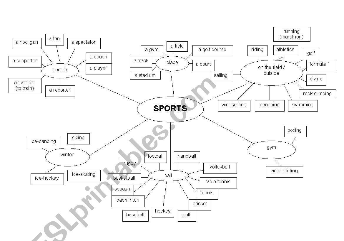vocabulary sports esl worksheet by rotkappe. Black Bedroom Furniture Sets. Home Design Ideas