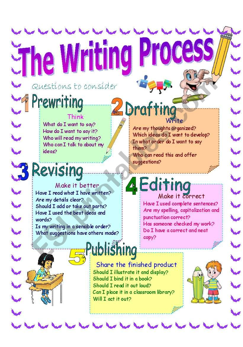 The Writing Process  worksheet