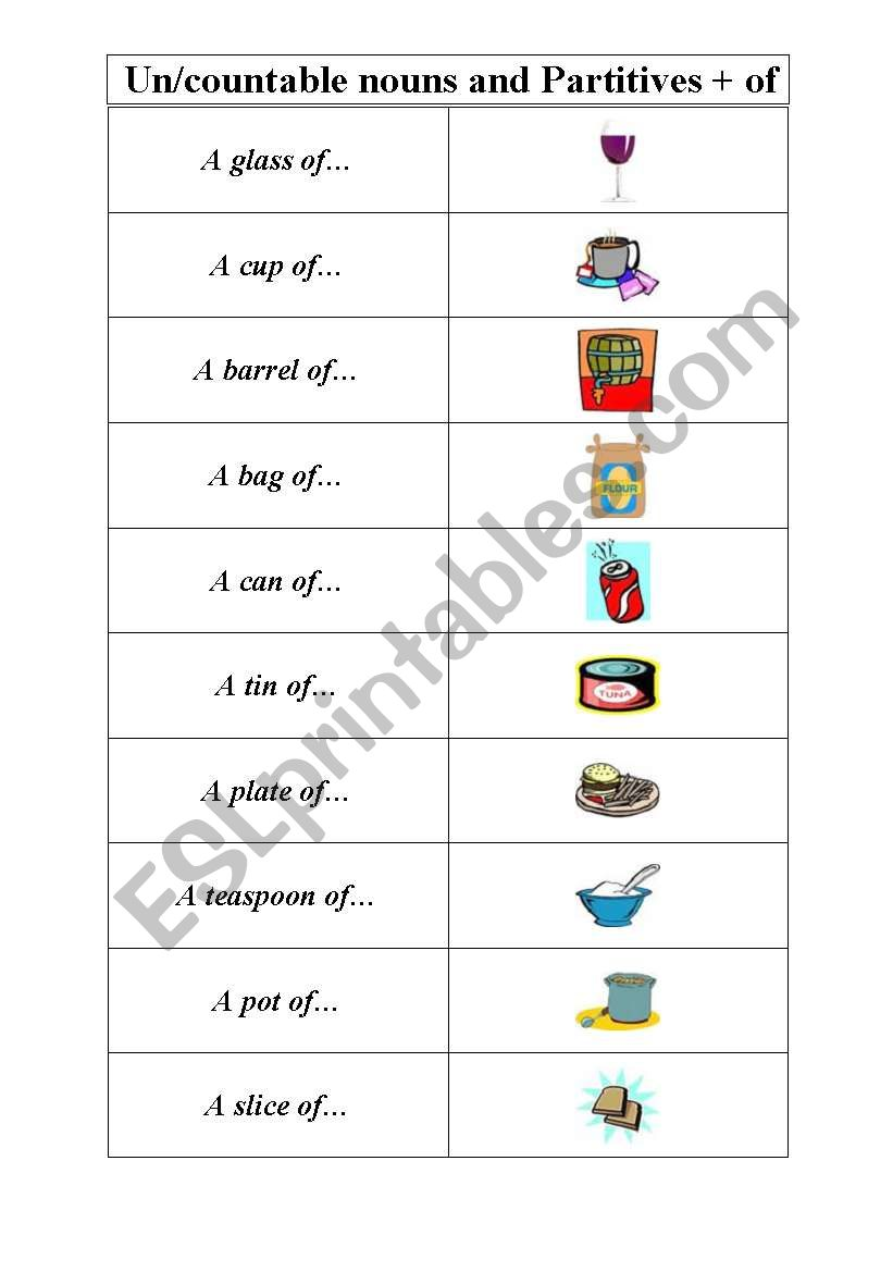 quantifiers with countable and uncountable nouns exercises pdf