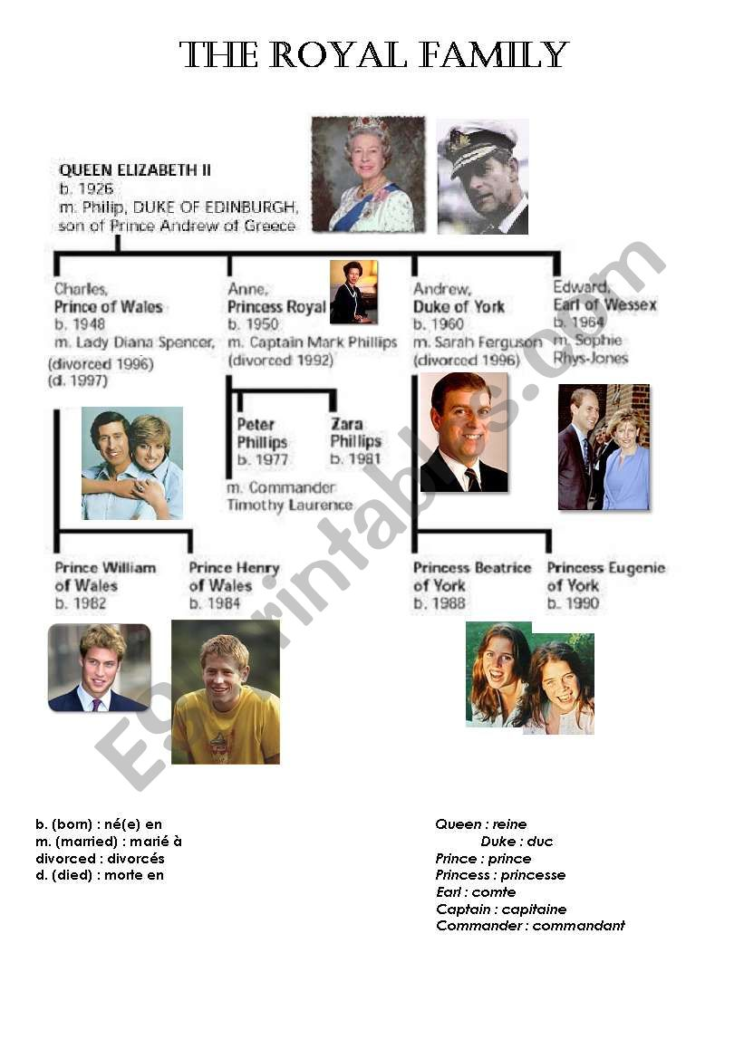 The royal family ! Very useful ...