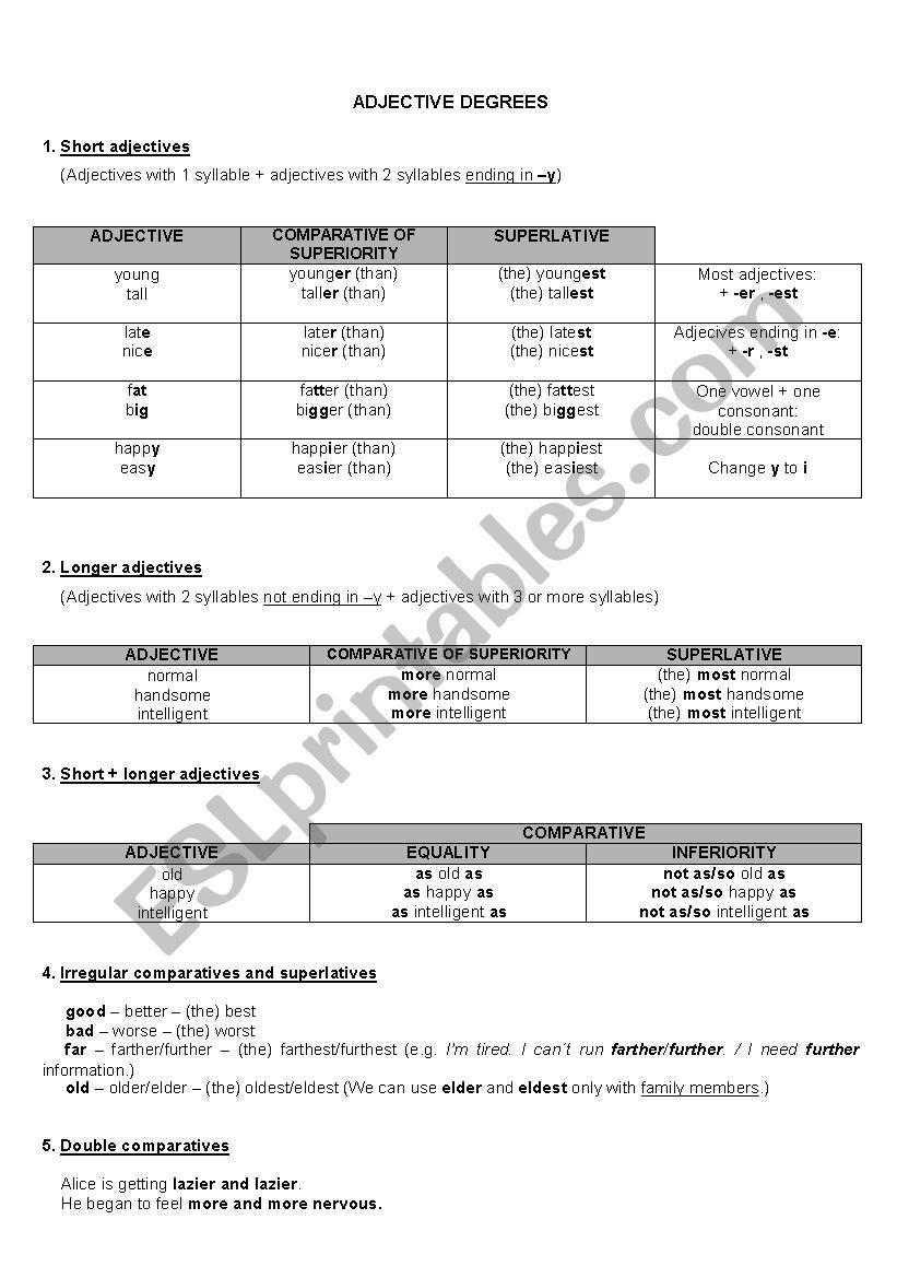 adjective degrees worksheet