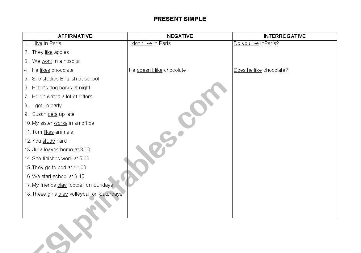 Present simple practice worksheet
