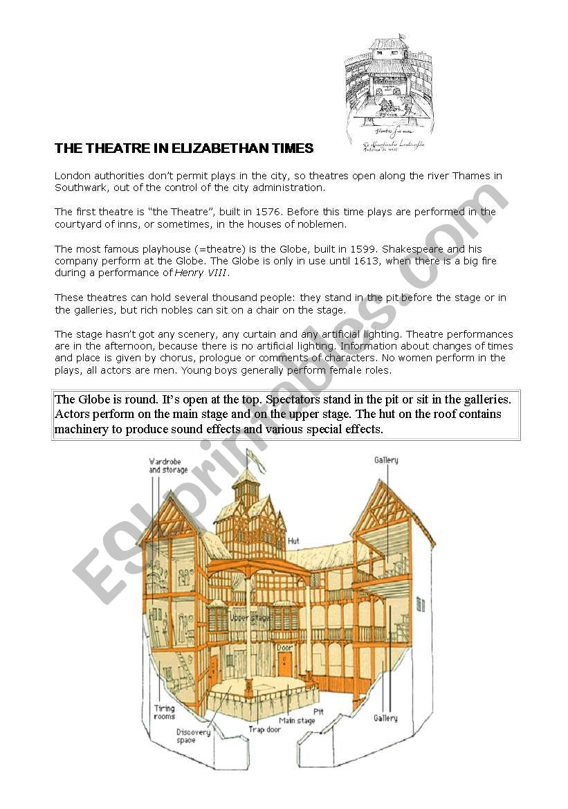 The Globe Theatre  worksheet