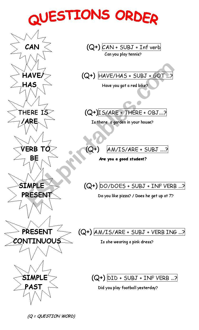 how to form questions worksheet