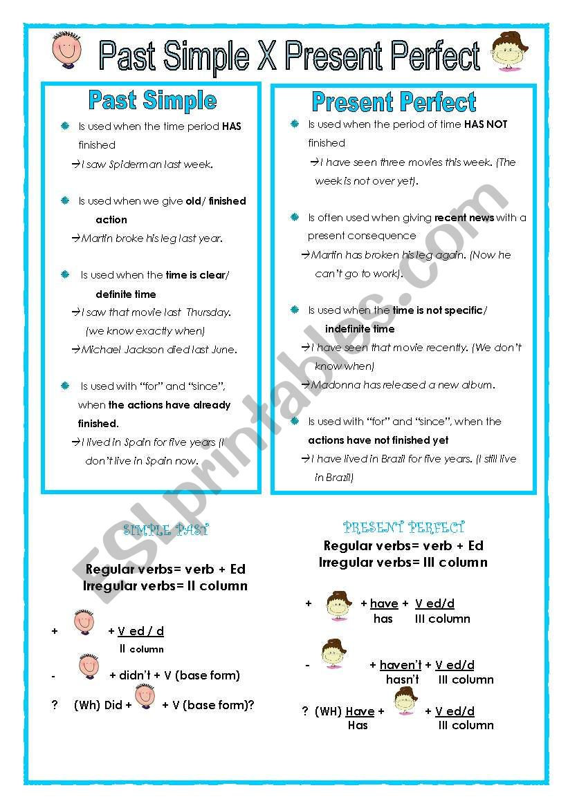Simple Past X Present Perfect Esl Worksheet By Danibauer