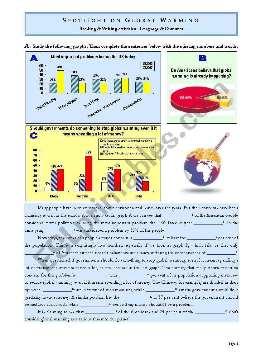 SPOTLIGHT ON GLOBAL WARMING worksheet