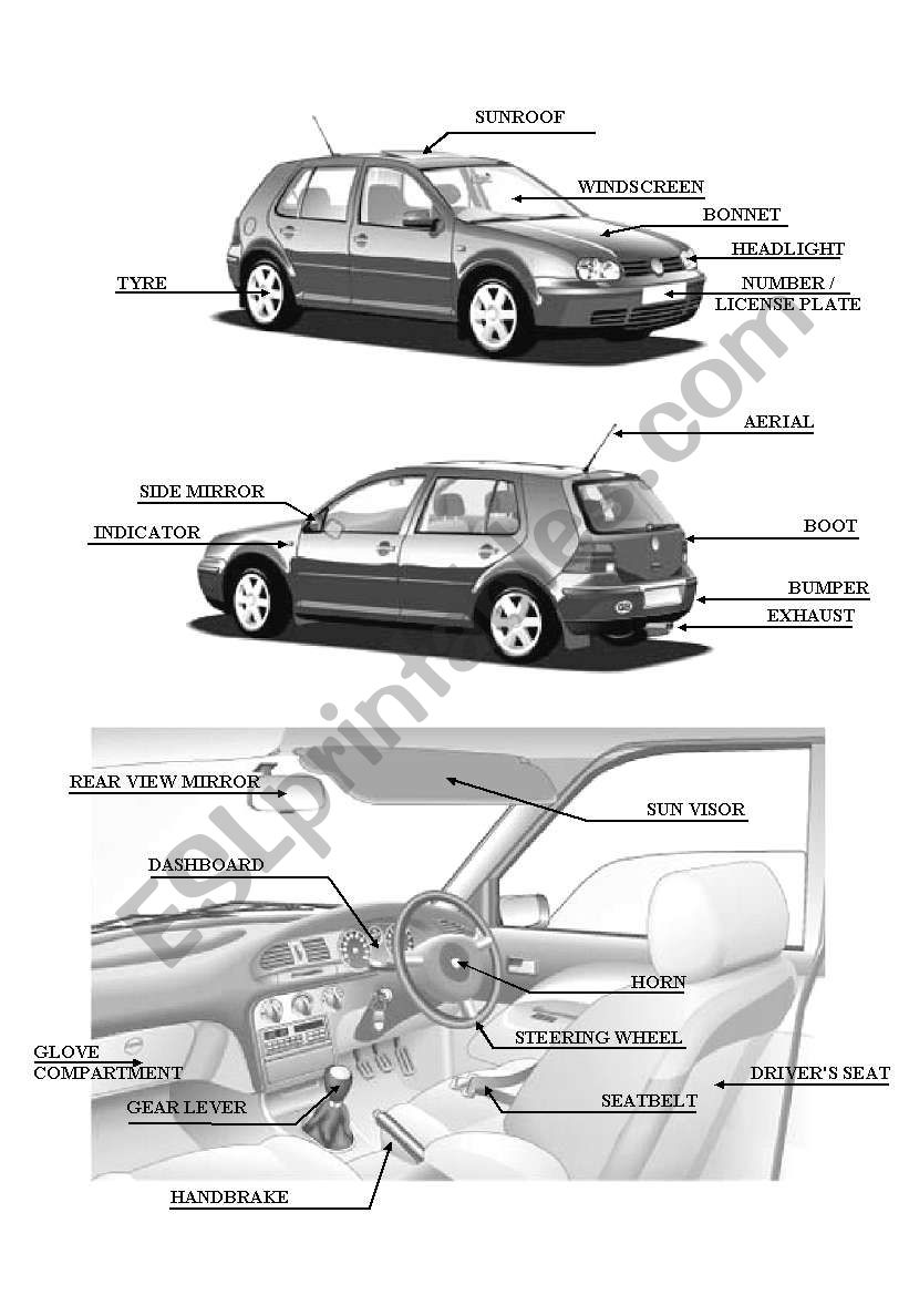 Car parts 2 - ESL worksheet by dejan