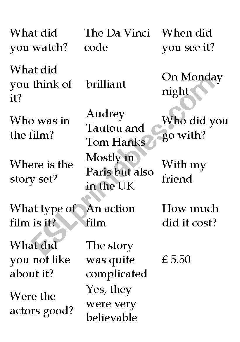 Conversation starter worksheet