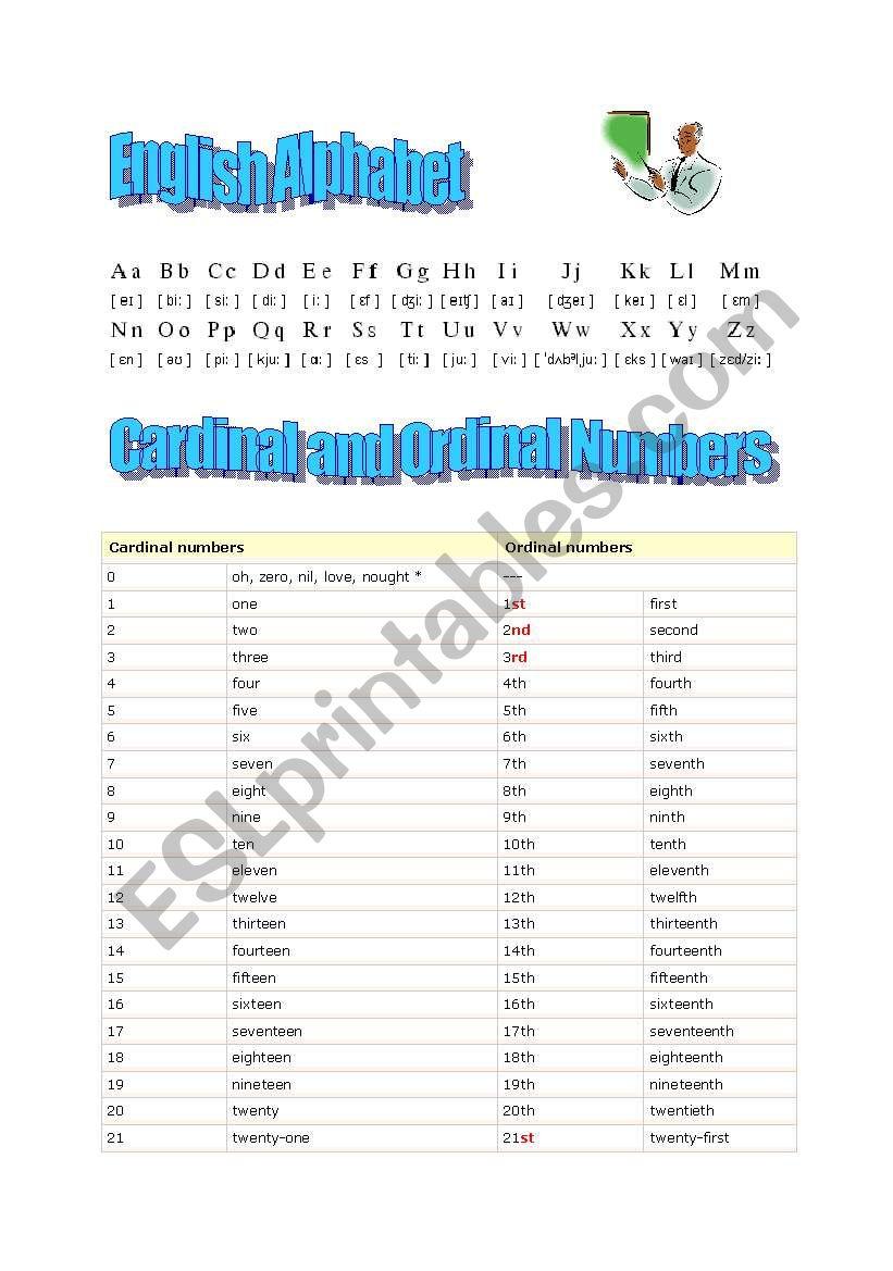 English Alphabet Phonetics and Ordinal/Cardinal Numbers