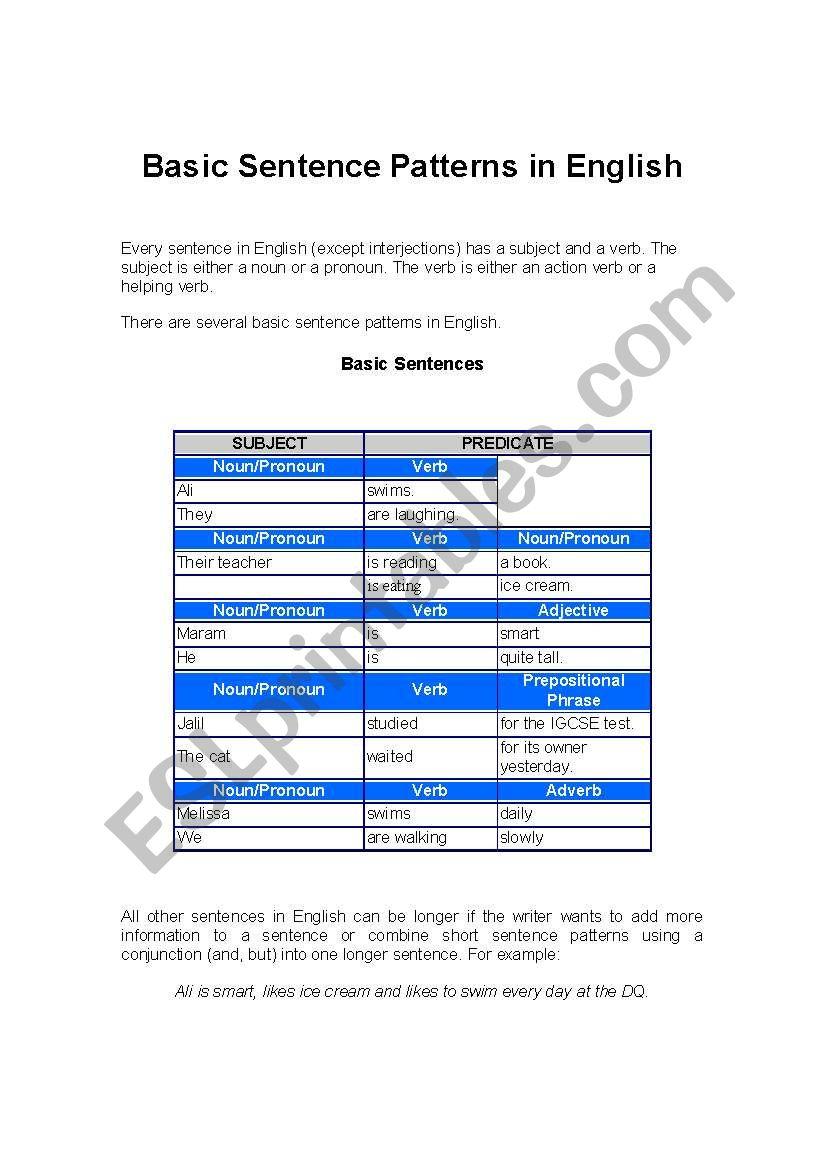 basic sentence patterns in english esl worksheet by leo19. Black Bedroom Furniture Sets. Home Design Ideas