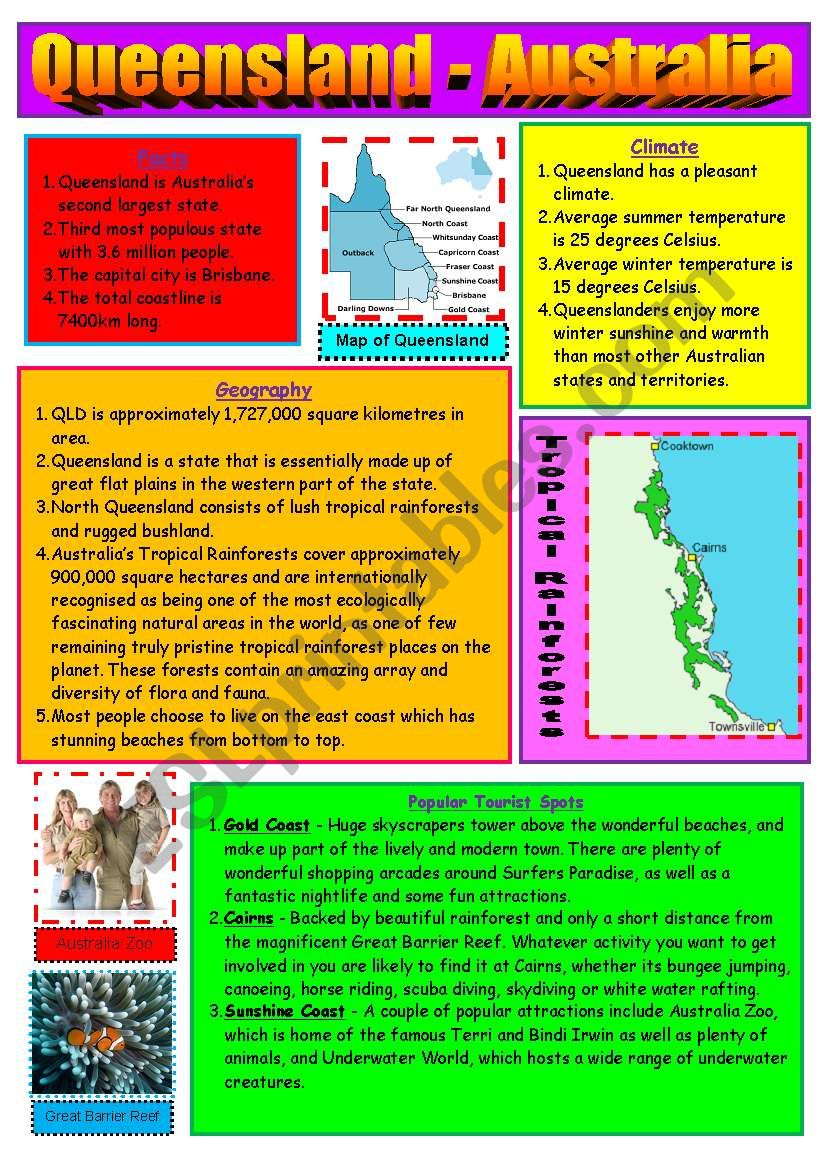 Queensland (State) - Australia