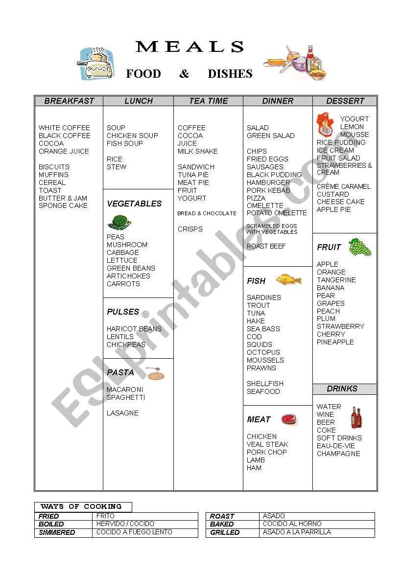 FOOD & MEALS TABLE worksheet