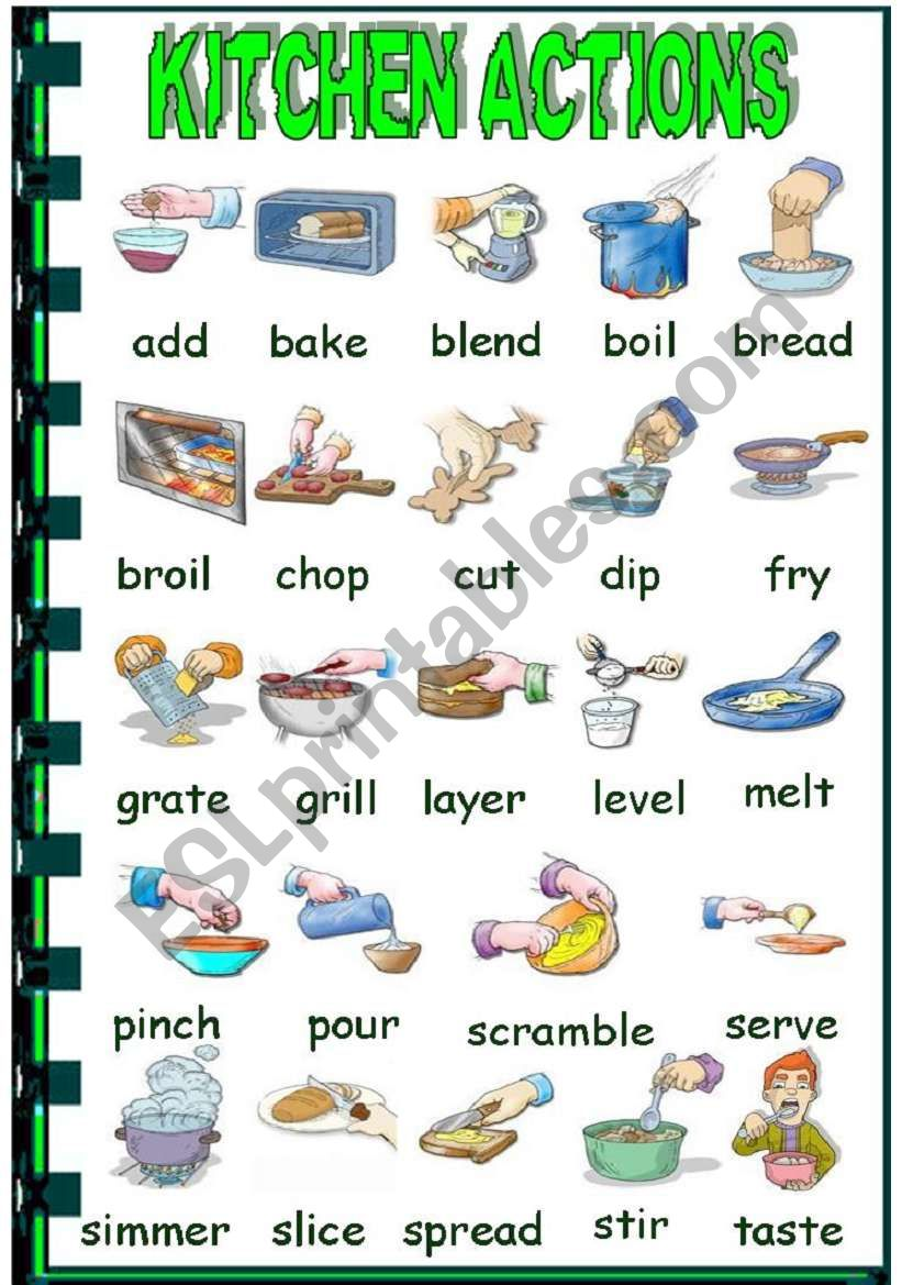 Kitchen Actions worksheet