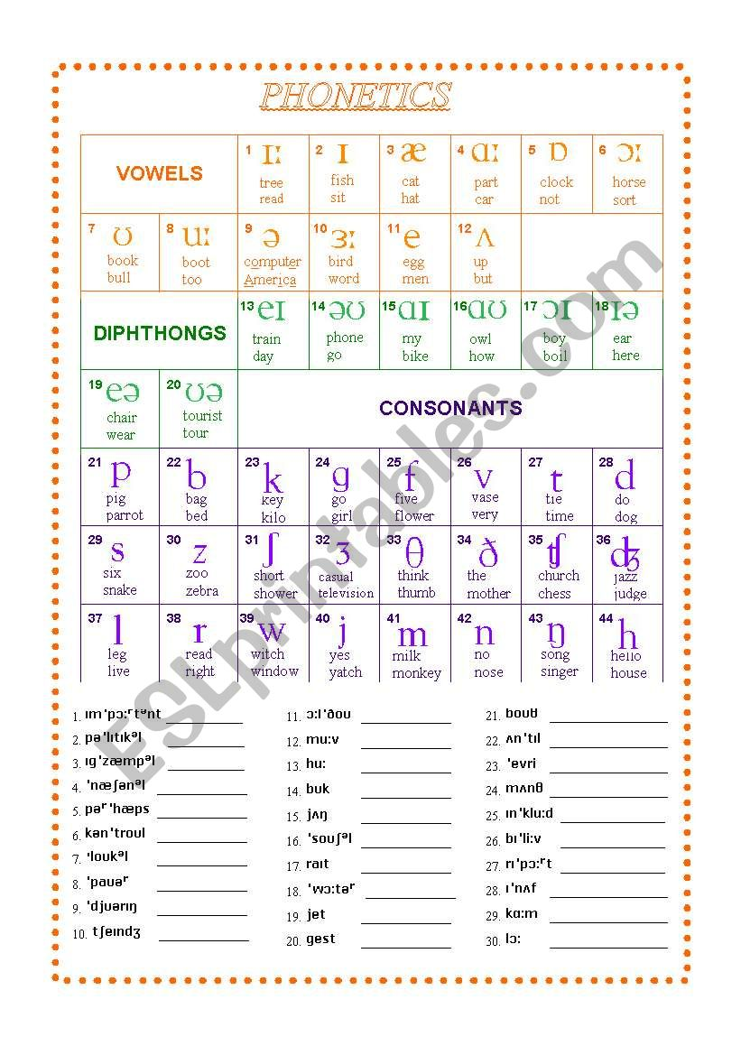 Phonetics worksheet