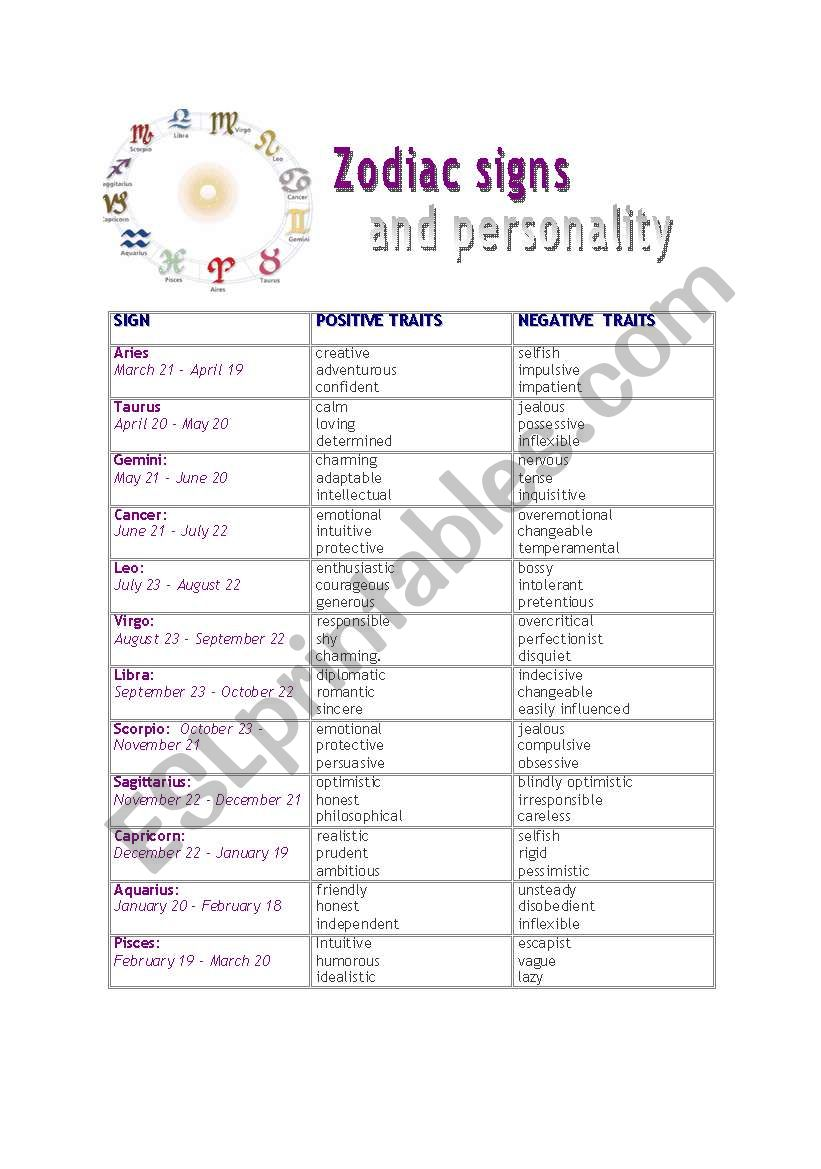 worksheet Zodiac Signs Worksheet english worksheets zodiac signs and personality worksheet