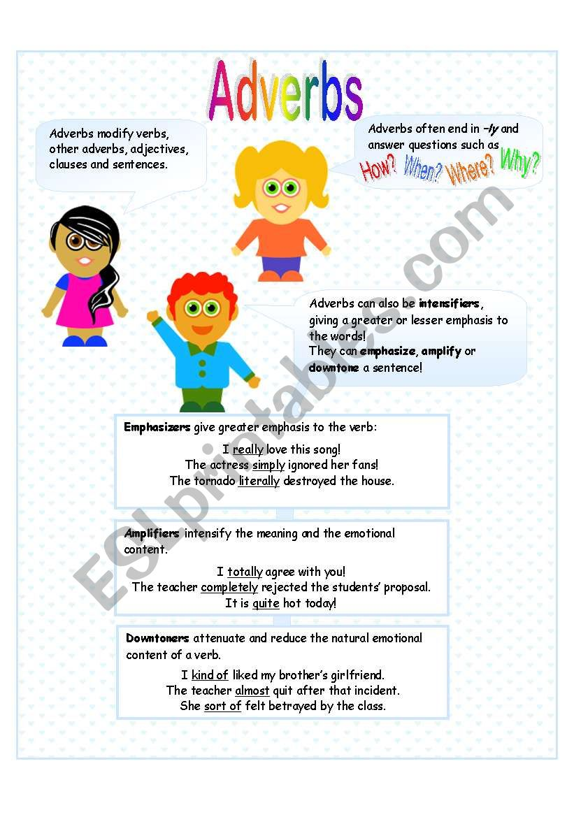 Adverbs - ESL worksheet by Anna P
