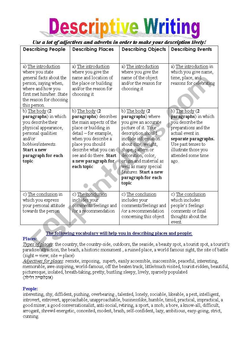 Descriptive essay activities