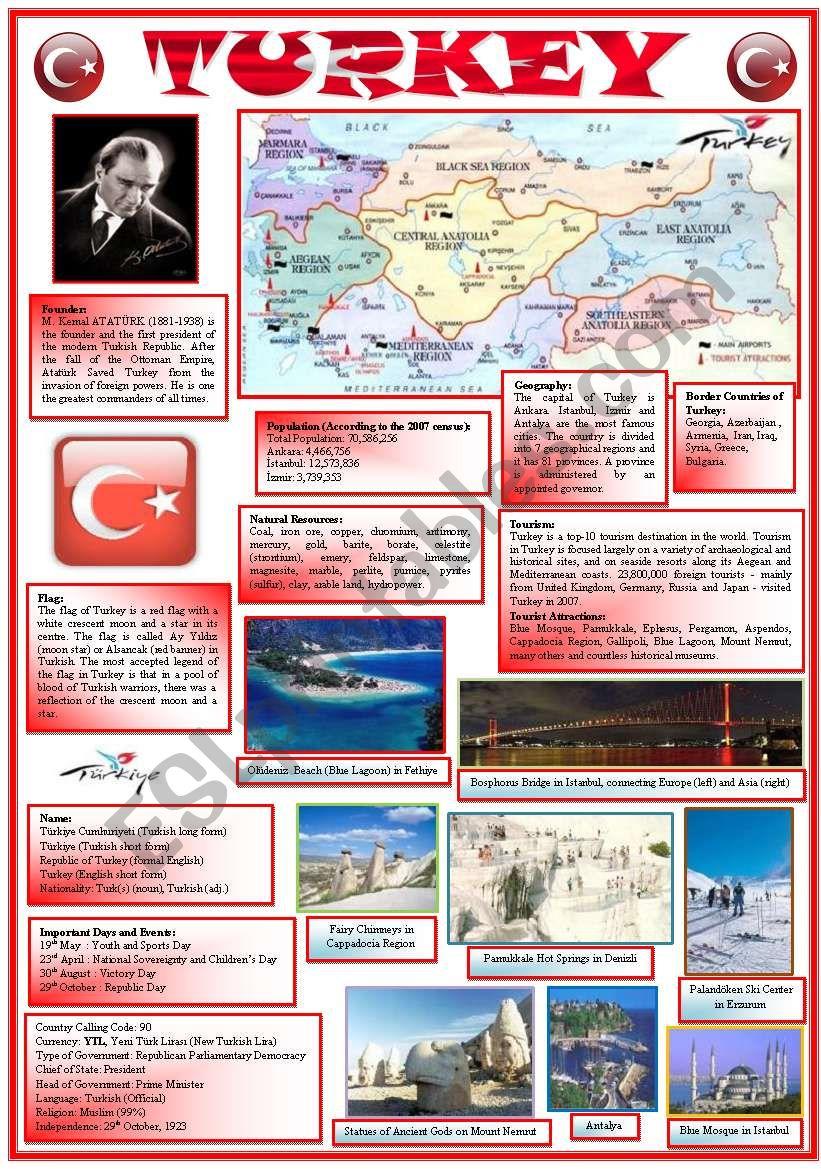 TURKEY (2 Pages) worksheet