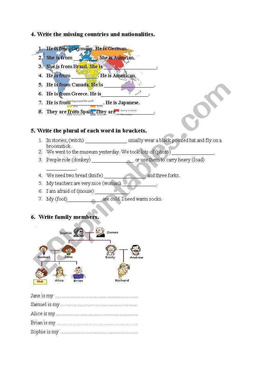 countries, nationalities, family, plural   ESL worksheet by pzorzut