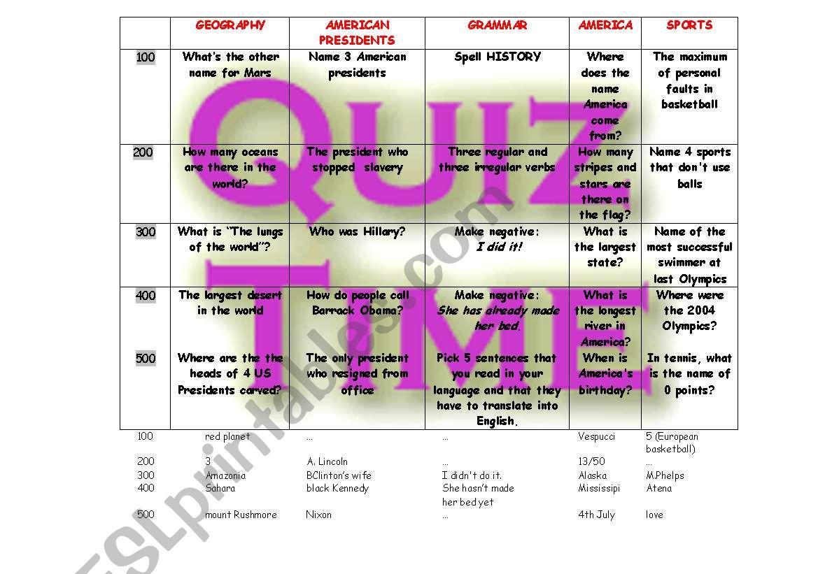 classroom jeopardy  worksheet