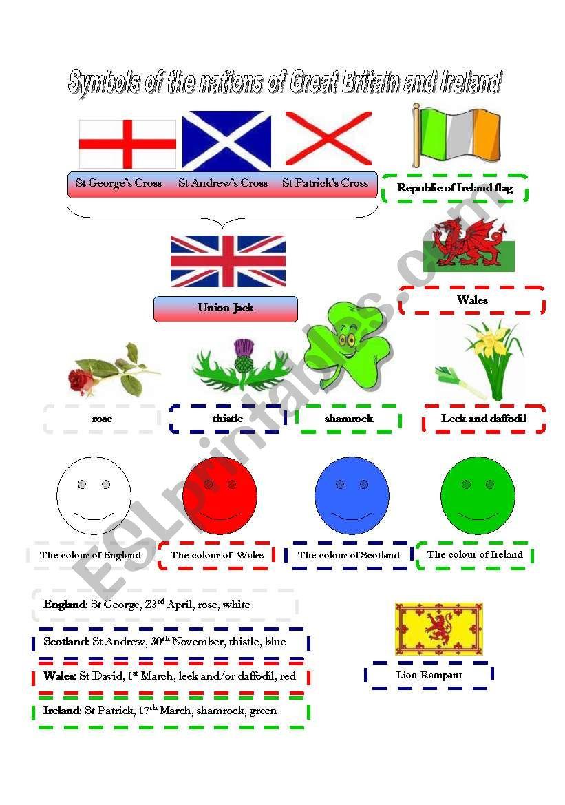 Symbols of Great Britain and Ireland