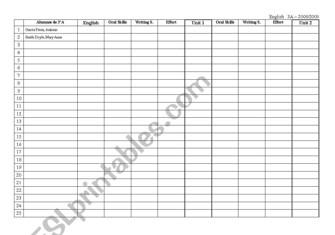 Marks register. Oral Writing Effort skills register.